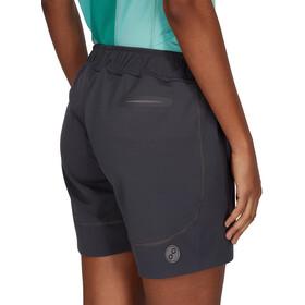 PYUA Marsh S Shorts Women magnet grey